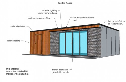 Garden Rooms Alternatives To Timber Cladding