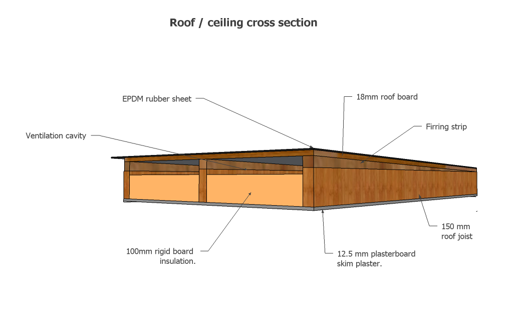 Roof / Ceiling Cross Section
